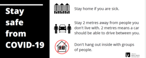 Stay home if sick and stay 2 metres away from people with whom you do not live.